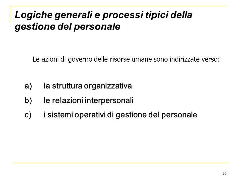 Logiche generali e processi tipici della gestione del personale