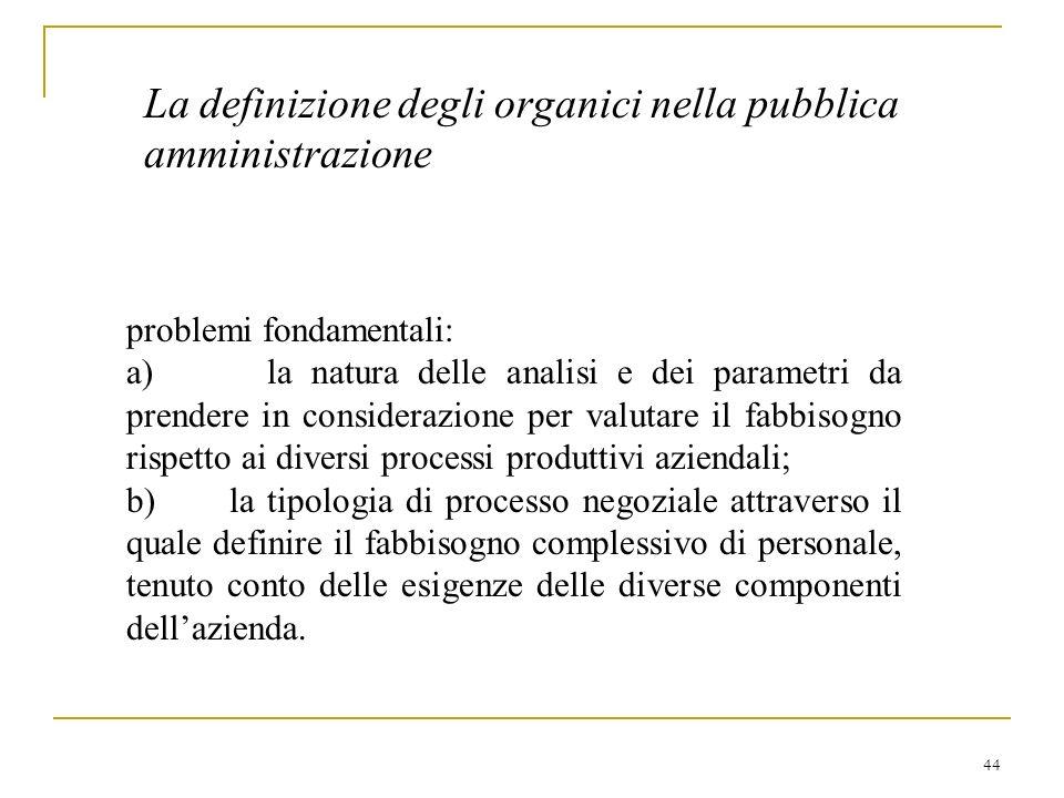 La definizione degli organici nella pubblica amministrazione