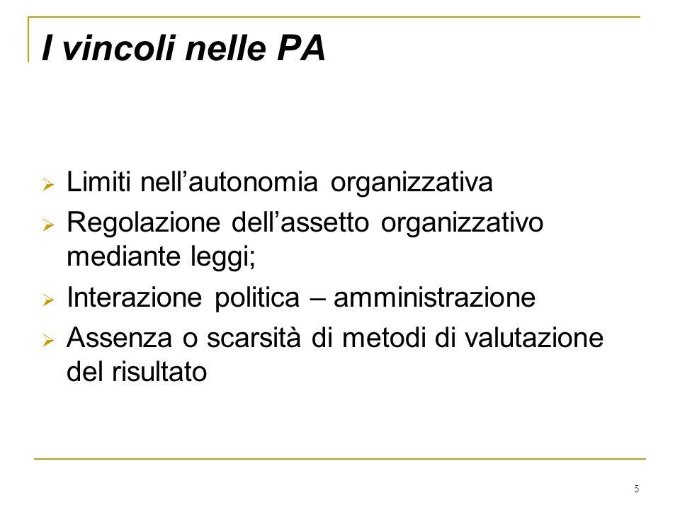 I vincoli nelle PA Limiti nell'autonomia organizzativa