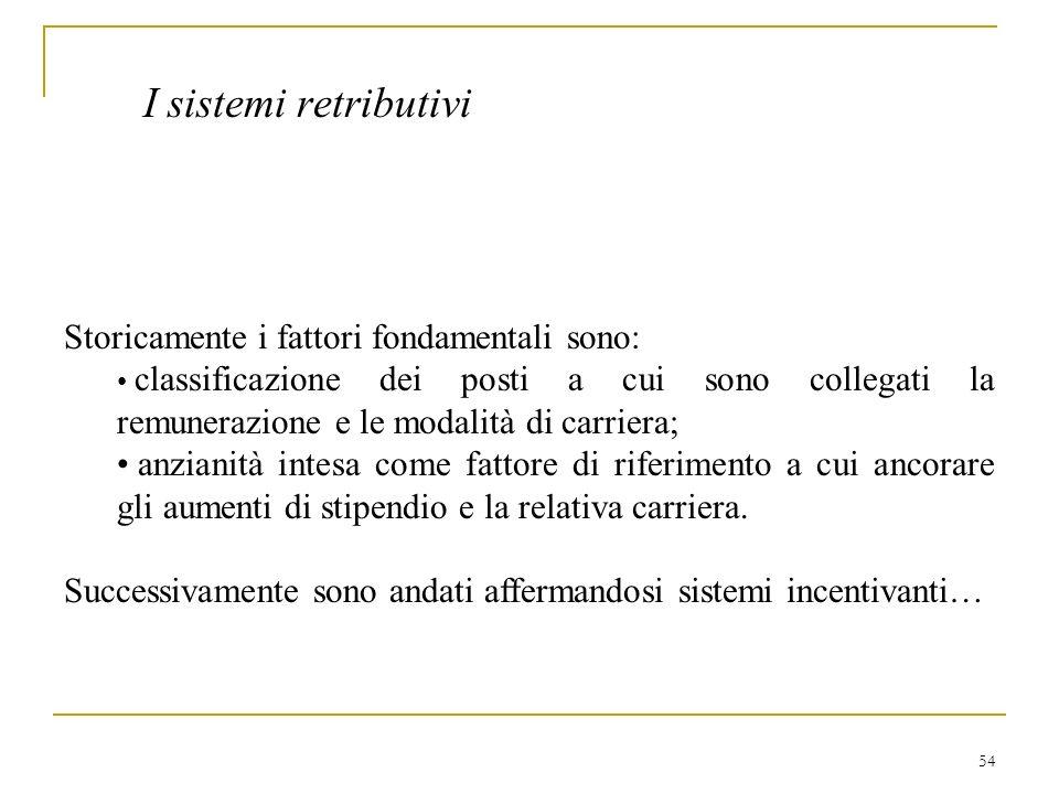 I sistemi retributivi Storicamente i fattori fondamentali sono:
