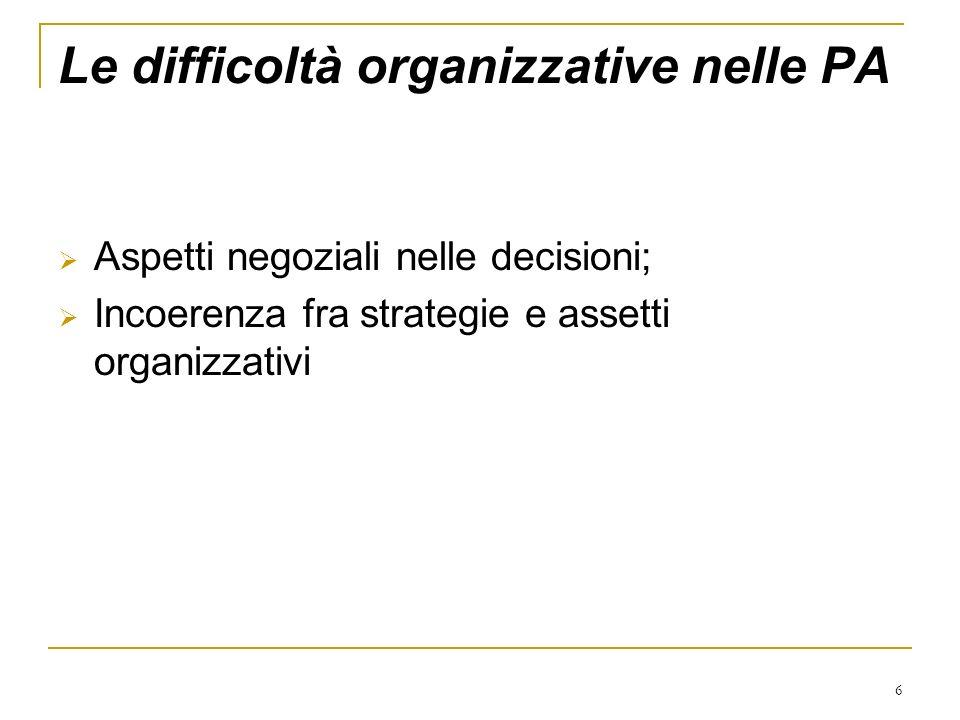 Le difficoltà organizzative nelle PA