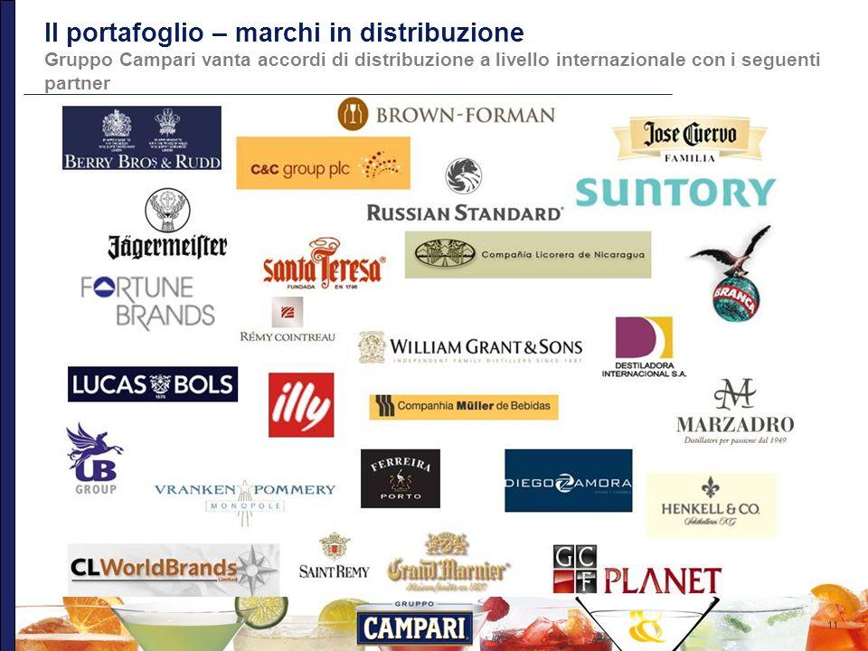 Il portafoglio – marchi in distribuzione Gruppo Campari vanta accordi di distribuzione a livello internazionale con i seguenti partner