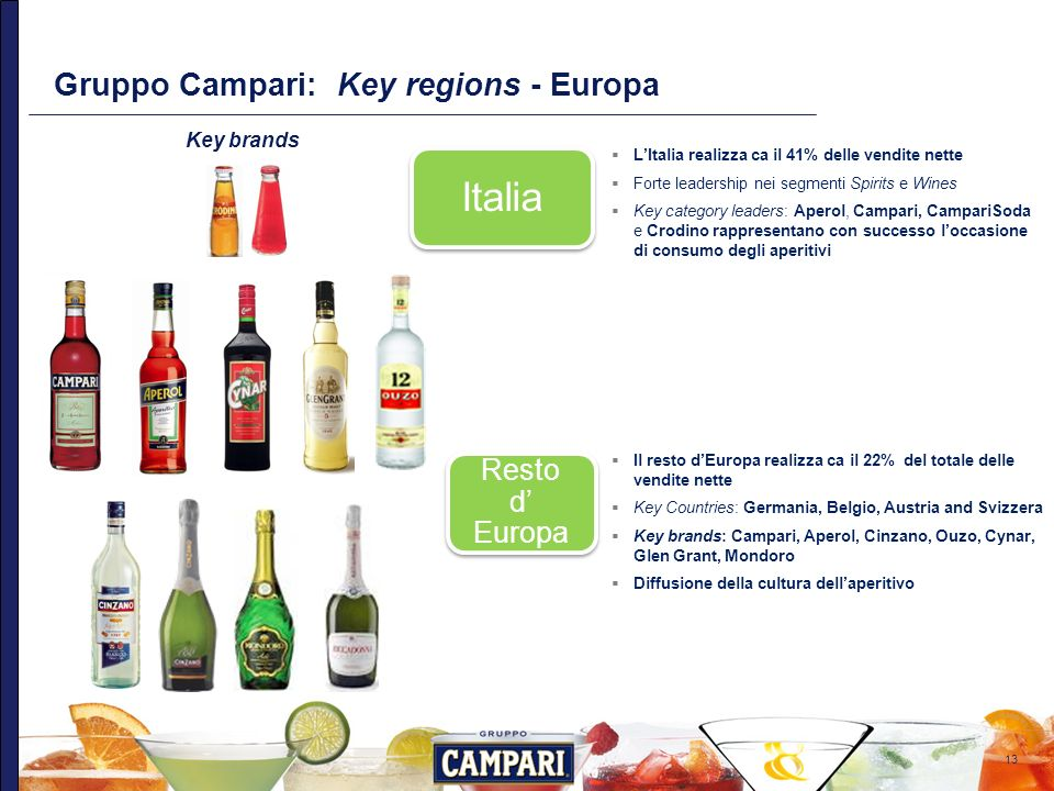 Italia Gruppo Campari: Key regions - Europa Resto d' Europa Key brands