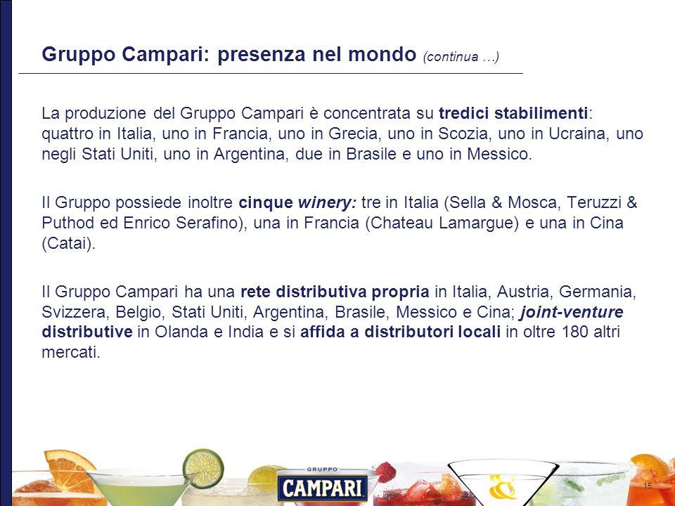 Gruppo Campari: presenza nel mondo (continua …)