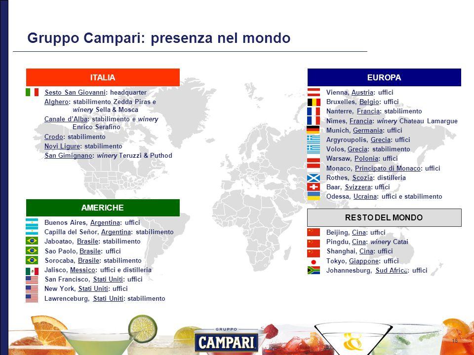 Gruppo Campari: presenza nel mondo