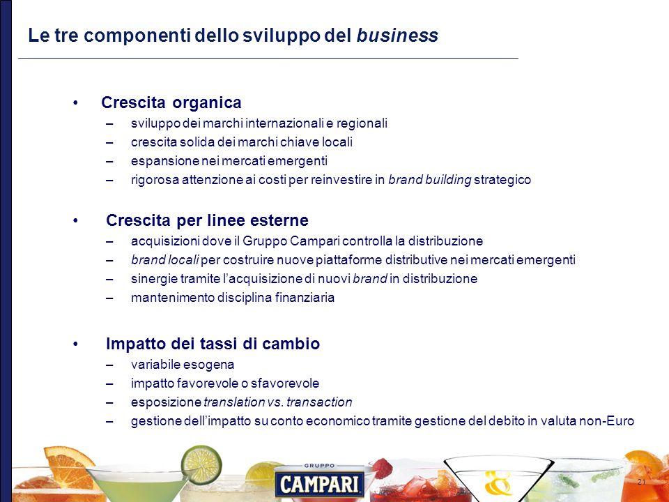 Le tre componenti dello sviluppo del business