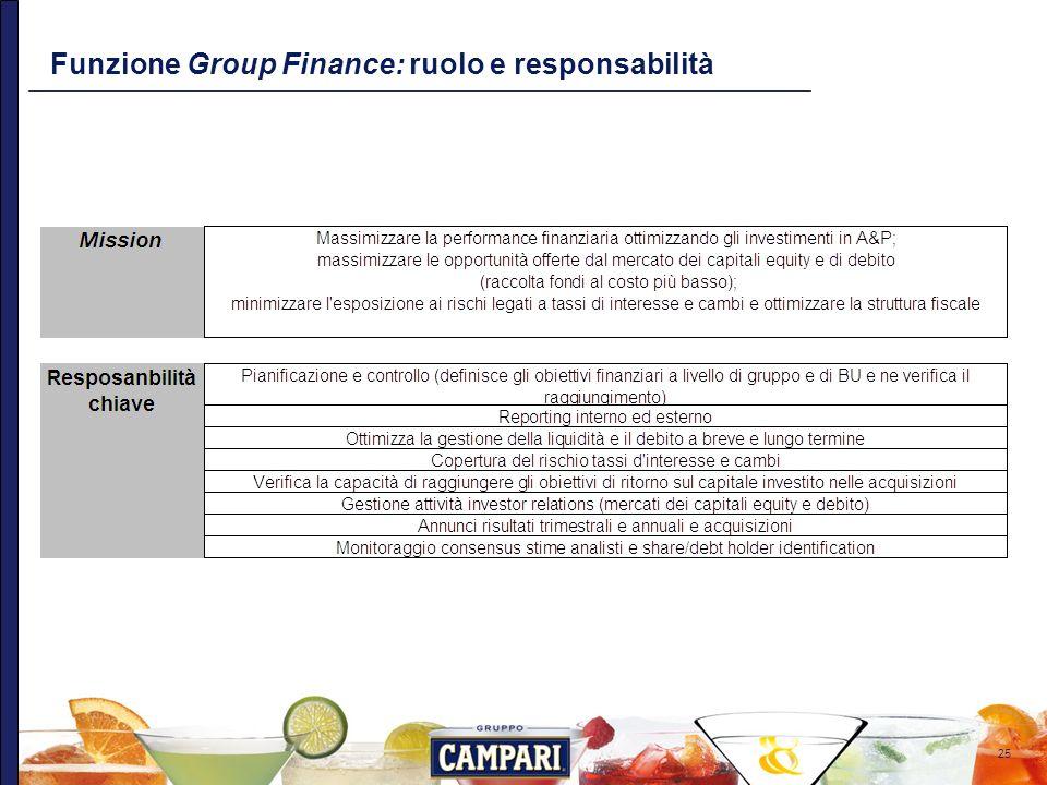Funzione Group Finance: ruolo e responsabilità