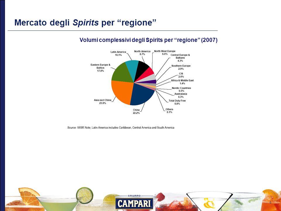 Mercato degli Spirits per regione