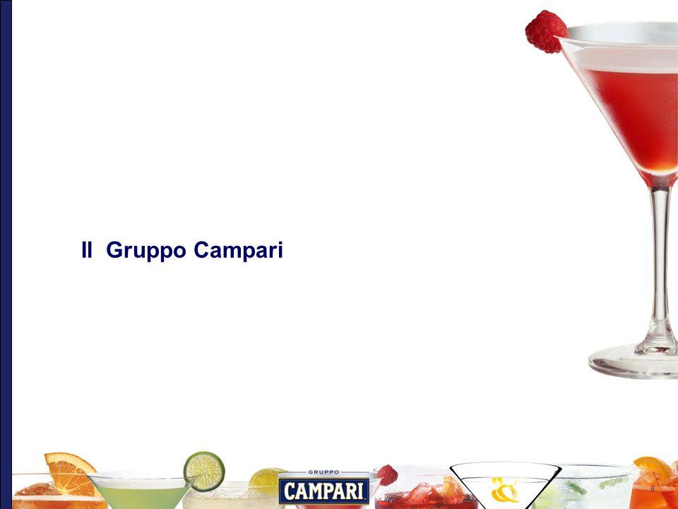 Il Gruppo Campari