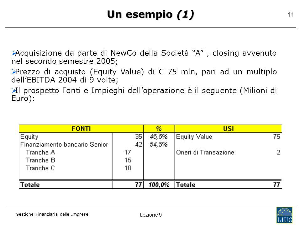 Un esempio (1) Acquisizione da parte di NewCo della Società A , closing avvenuto nel secondo semestre 2005;