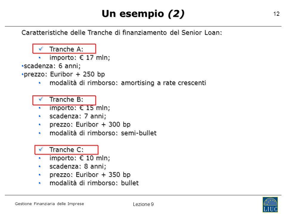 Un esempio (2) Caratteristiche delle Tranche di finanziamento del Senior Loan: Tranche A: importo: € 17 mln;