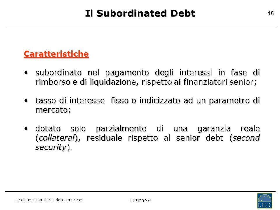 Il Subordinated Debt Caratteristiche