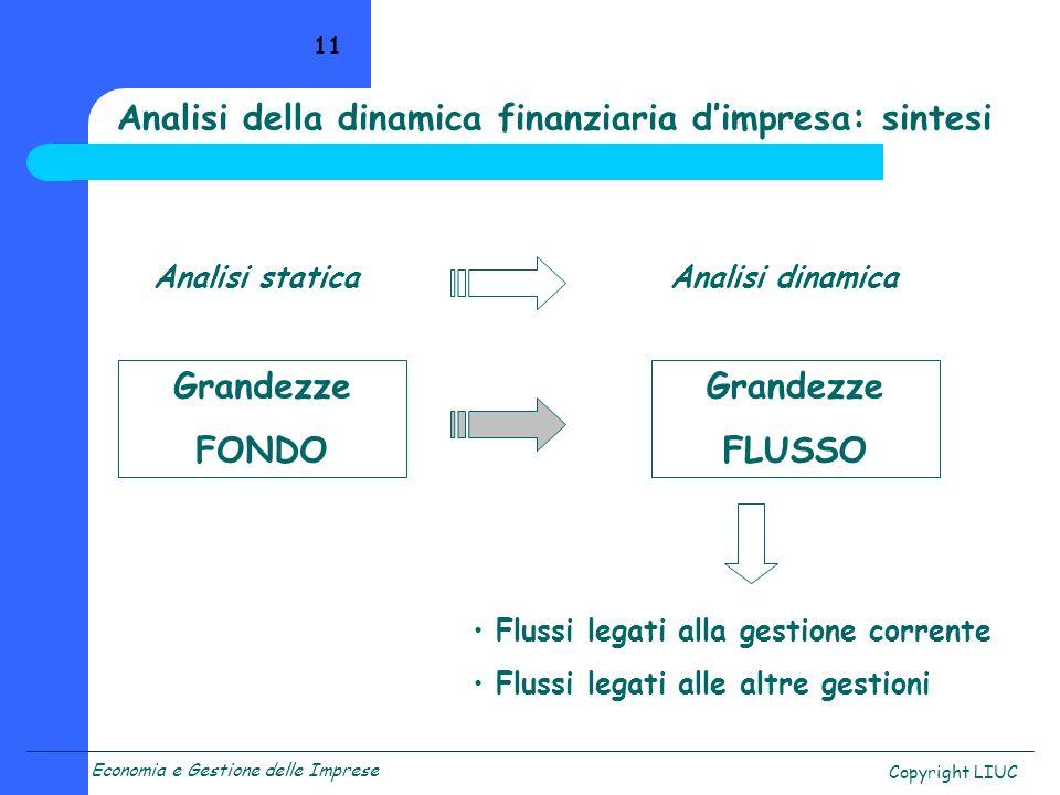 Analisi della dinamica finanziaria d'impresa: sintesi