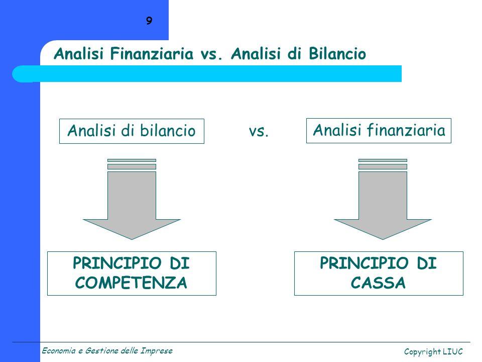 Analisi Finanziaria vs. Analisi di Bilancio