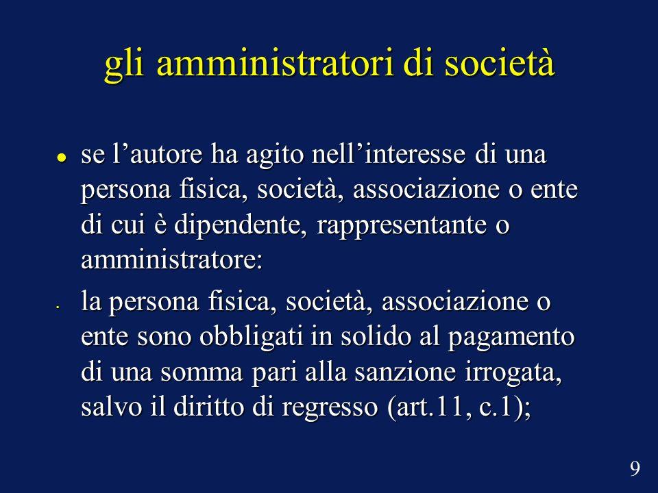 gli amministratori di società