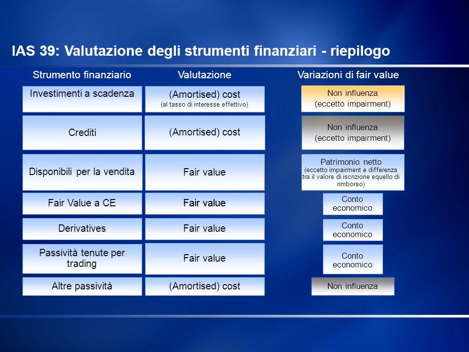 IAS 39: Valutazione degli strumenti finanziari - riepilogo