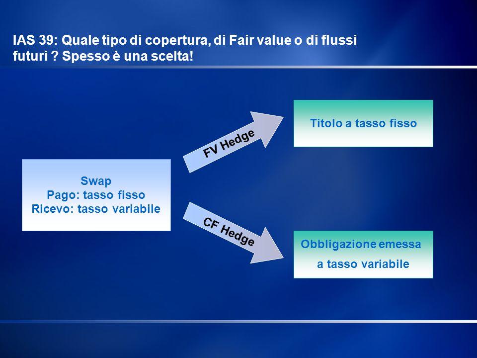 Swap Pago: tasso fisso Ricevo: tasso variabile