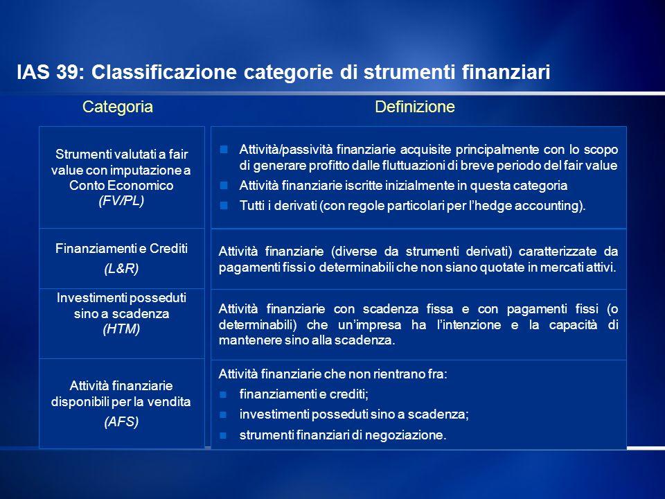 IAS 39: Classificazione categorie di strumenti finanziari