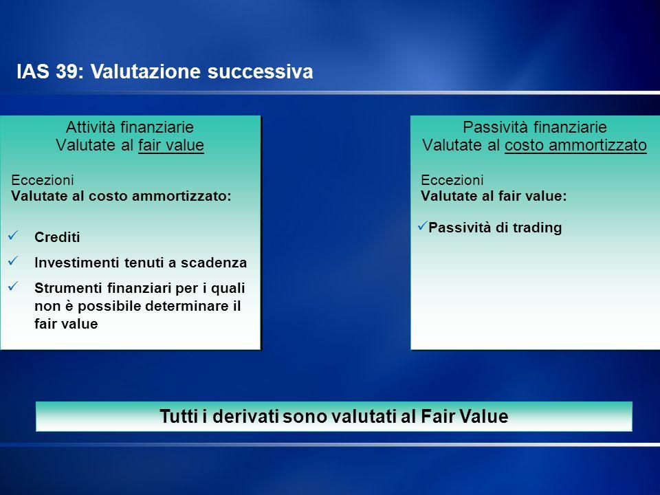 Tutti i derivati sono valutati al Fair Value