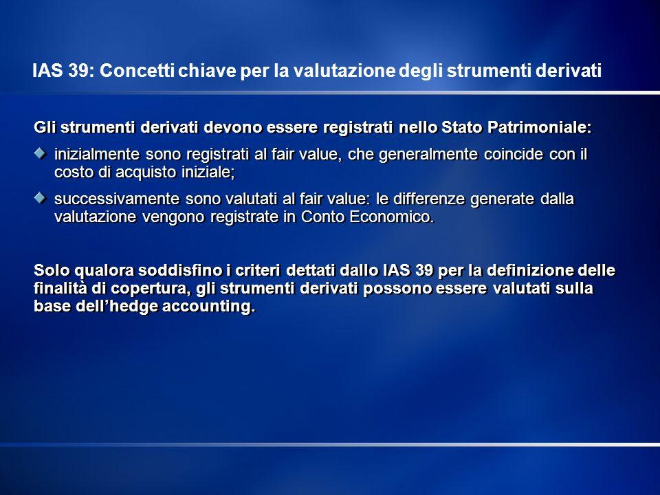 IAS 39: Concetti chiave per la valutazione degli strumenti derivati