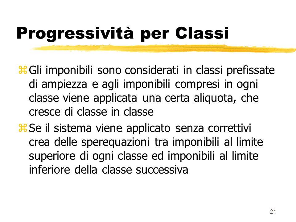 Progressività per Classi