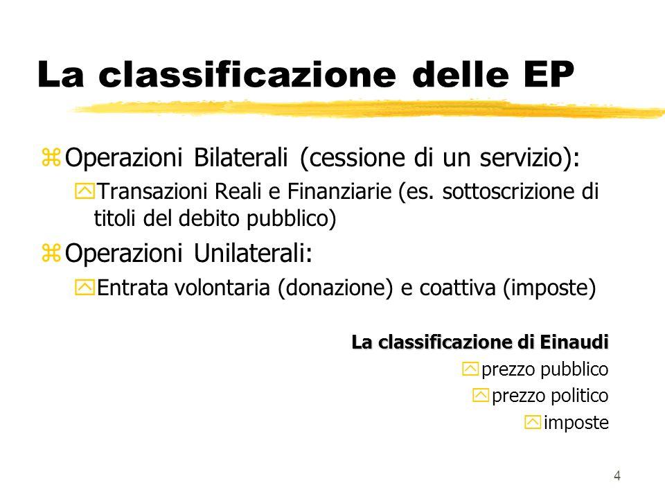La classificazione delle EP