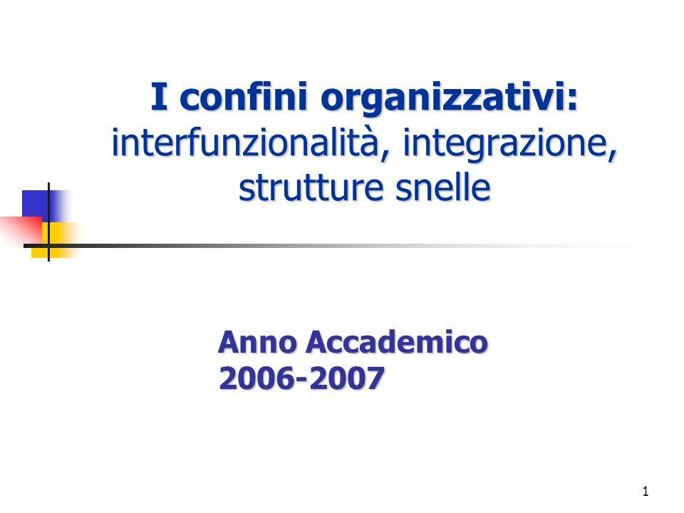 I confini organizzativi: interfunzionalità, integrazione, strutture snelle