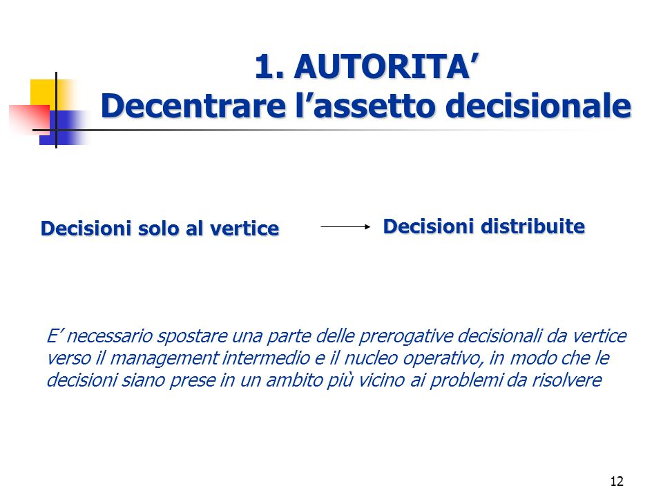 1. AUTORITA' Decentrare l'assetto decisionale