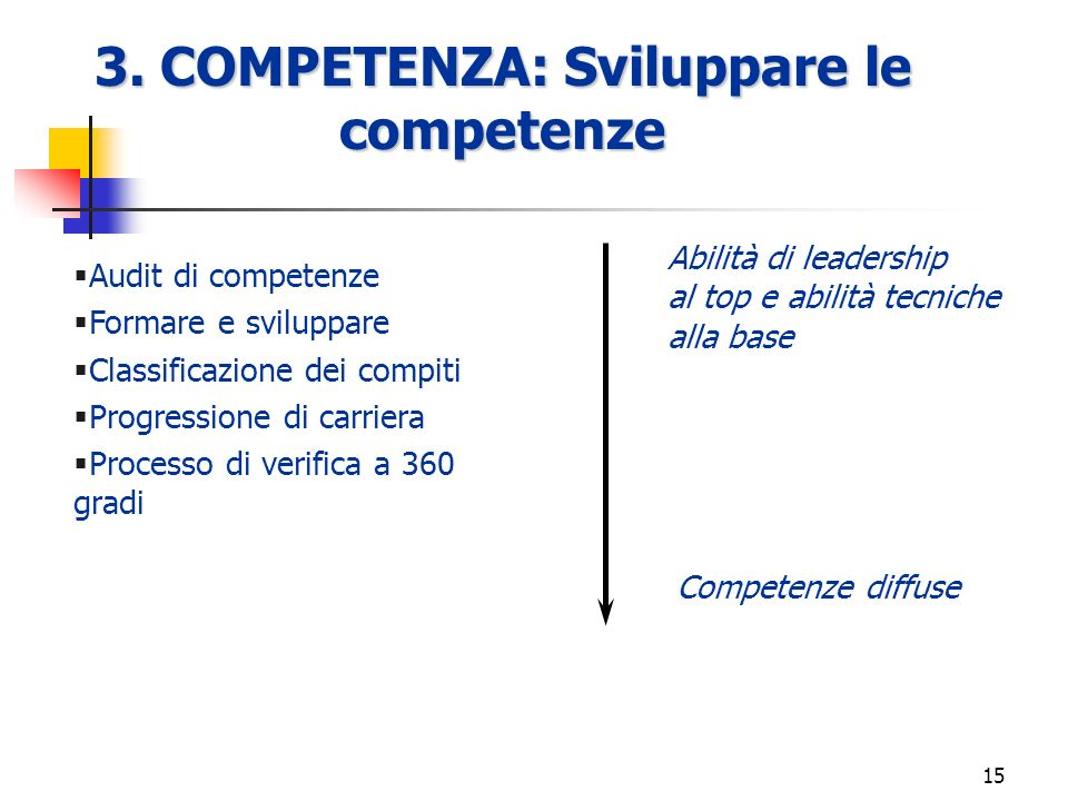 3. COMPETENZA: Sviluppare le competenze