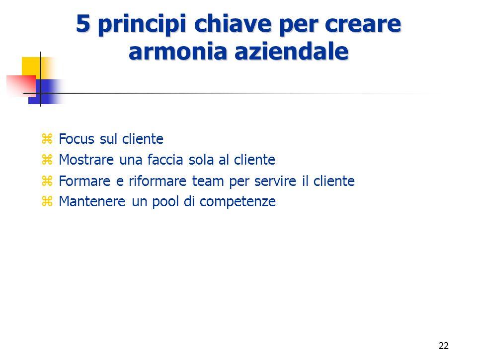 5 principi chiave per creare armonia aziendale