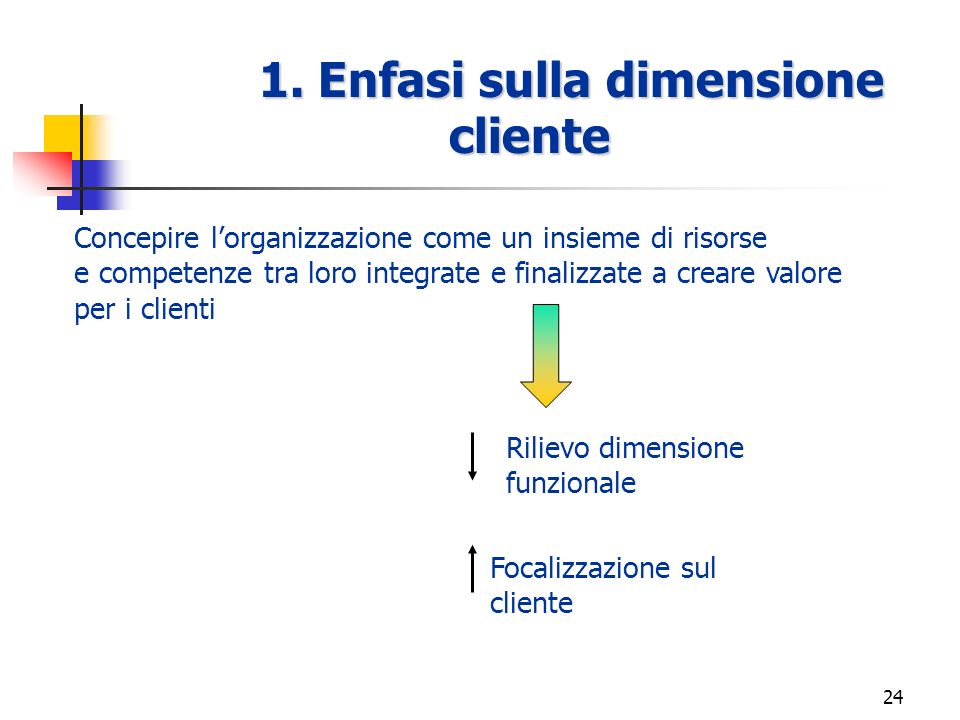 1. Enfasi sulla dimensione cliente