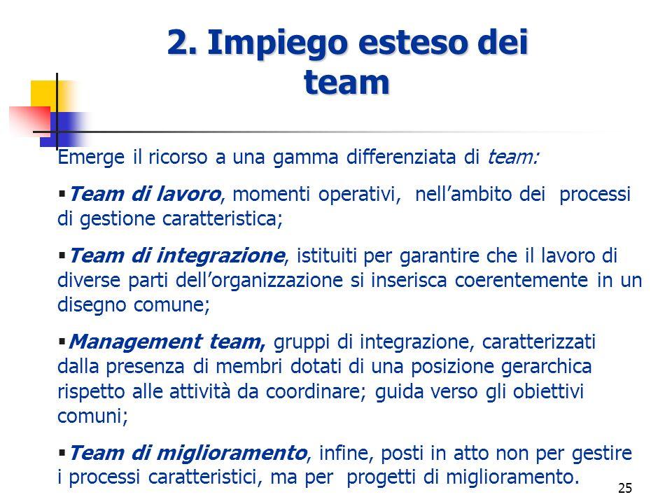 2. Impiego esteso dei team