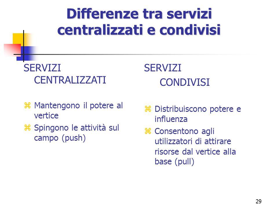 Differenze tra servizi centralizzati e condivisi