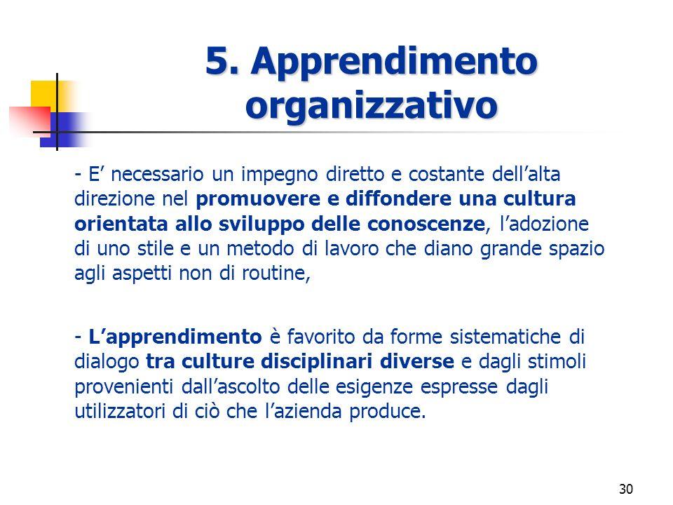 5. Apprendimento organizzativo