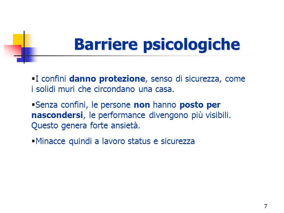 Barriere psicologiche
