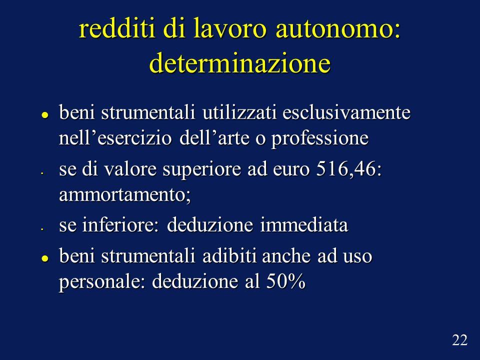 redditi di lavoro autonomo: determinazione