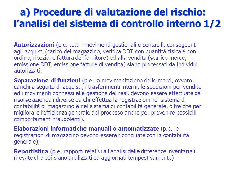 a) Procedure di valutazione del rischio: l'analisi del sistema di controllo interno 1/2