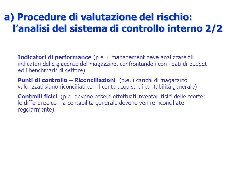 a) Procedure di valutazione del rischio: l'analisi del sistema di controllo interno 2/2