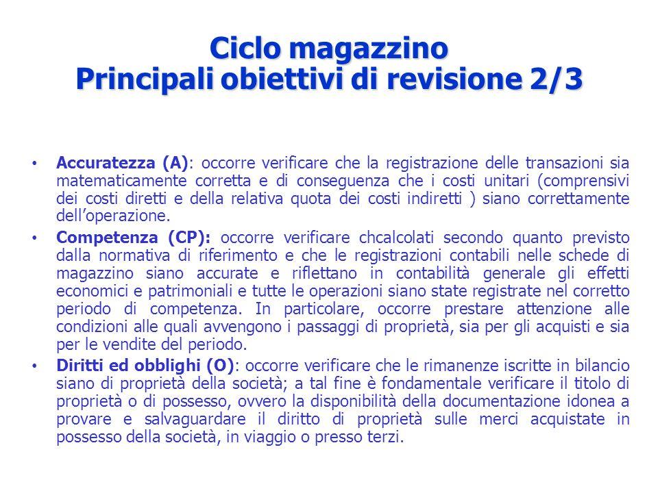 Ciclo magazzino Principali obiettivi di revisione 2/3