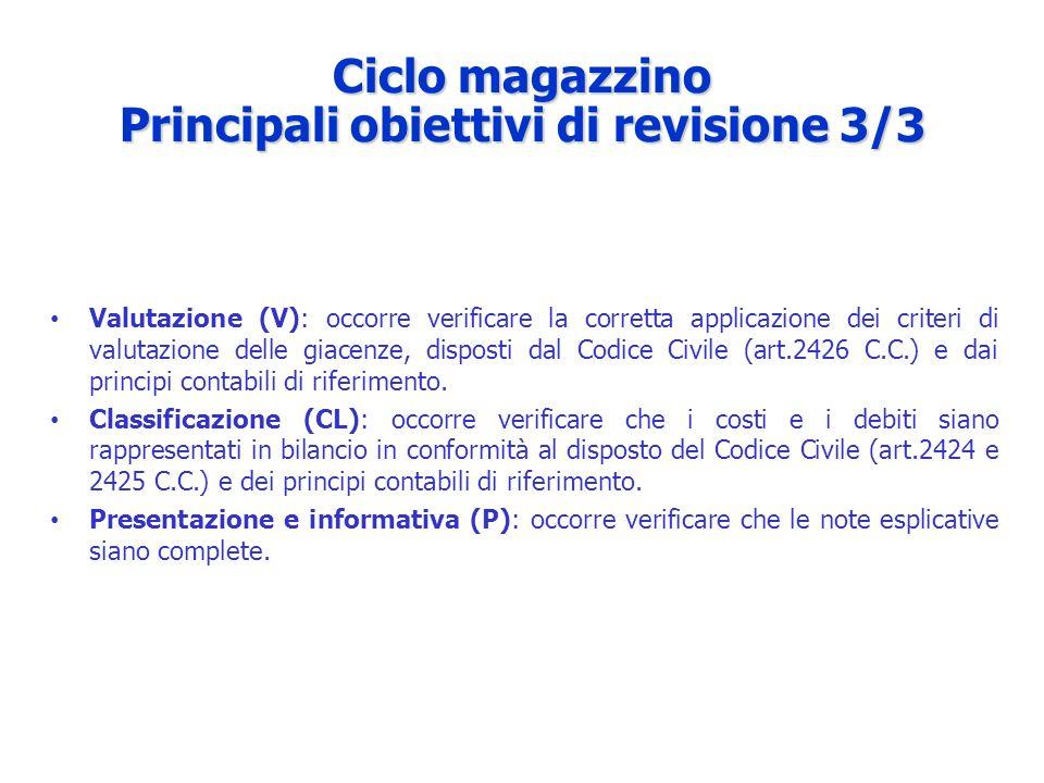 Ciclo magazzino Principali obiettivi di revisione 3/3