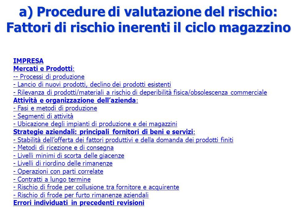 a) Procedure di valutazione del rischio: Fattori di rischio inerenti il ciclo magazzino