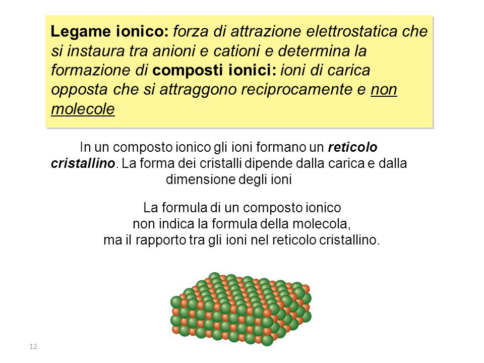 Legame ionico: forza di attrazione elettrostatica che si instaura tra anioni e cationi e determina la formazione di composti ionici: ioni di carica opposta che si attraggono reciprocamente e non molecole