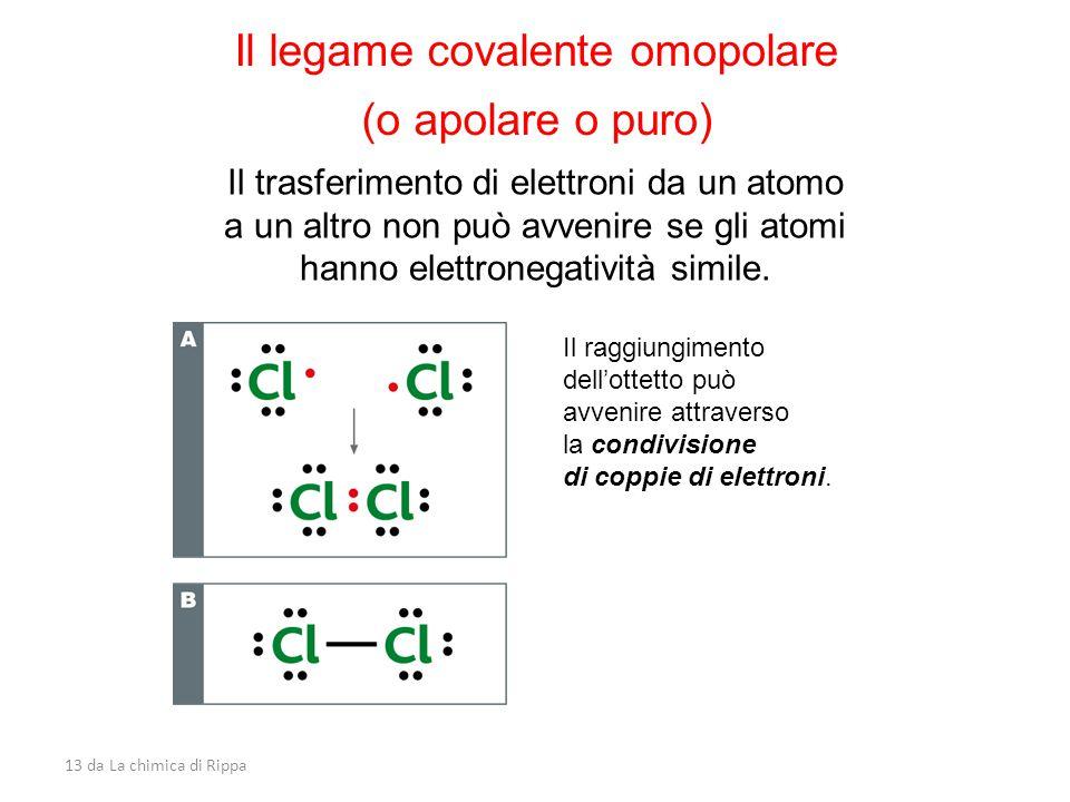 Il legame covalente omopolare