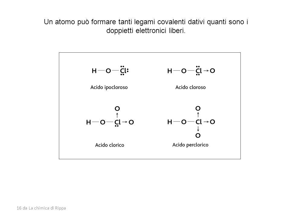 Un atomo può formare tanti legami covalenti dativi quanti sono i doppietti elettronici liberi.