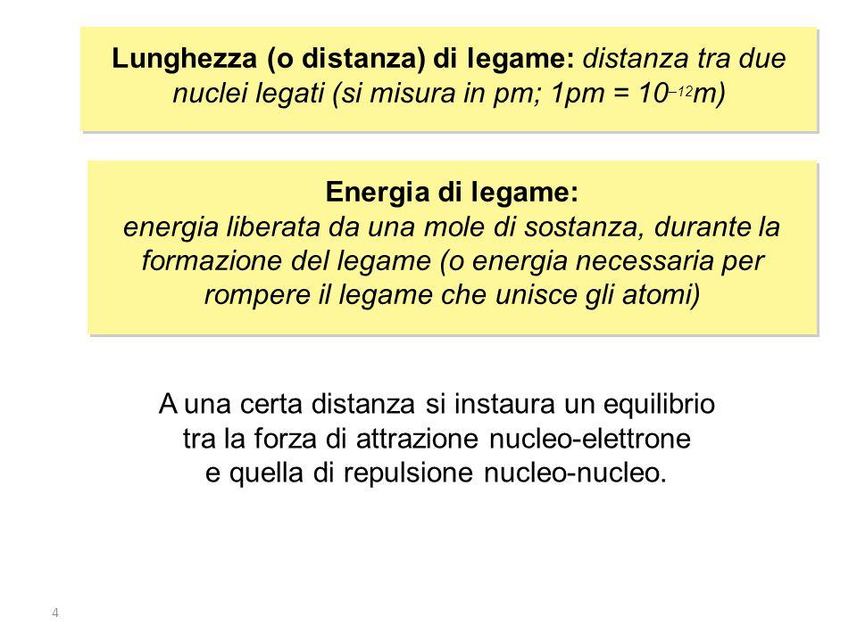 Lunghezza (o distanza) di legame: distanza tra due nuclei legati (si misura in pm; 1pm = 10–12m)