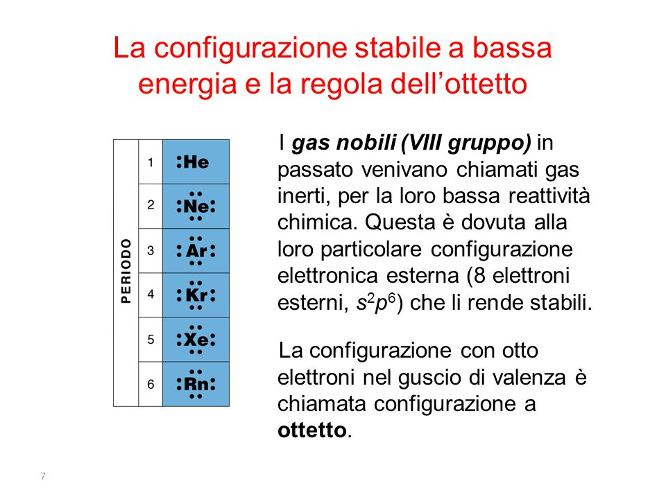 La configurazione stabile a bassa energia e la regola dell'ottetto