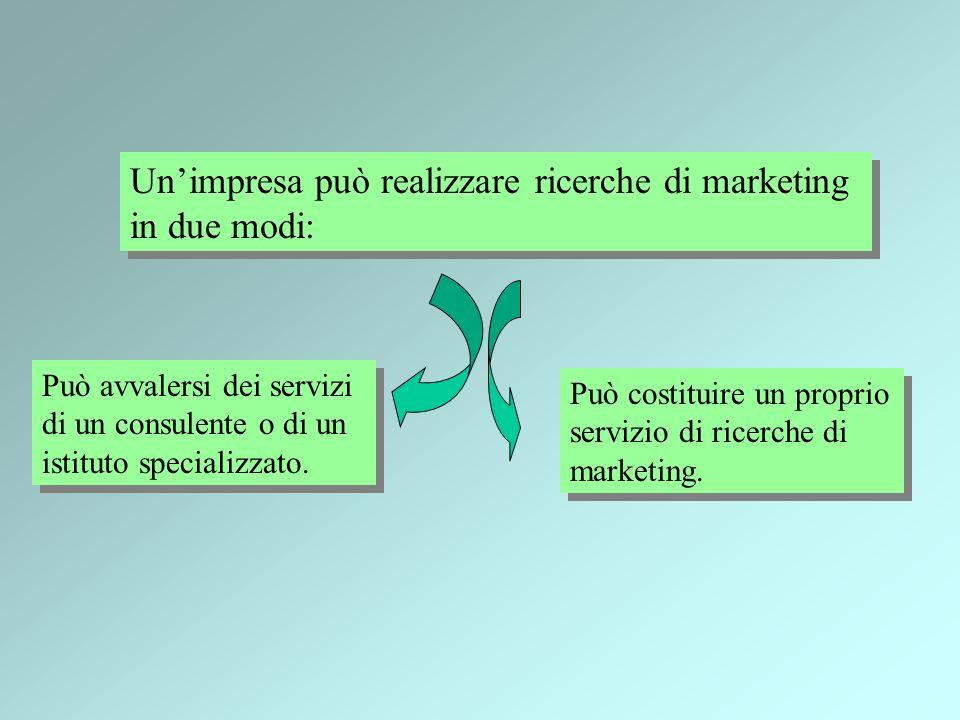 Un'impresa può realizzare ricerche di marketing in due modi: