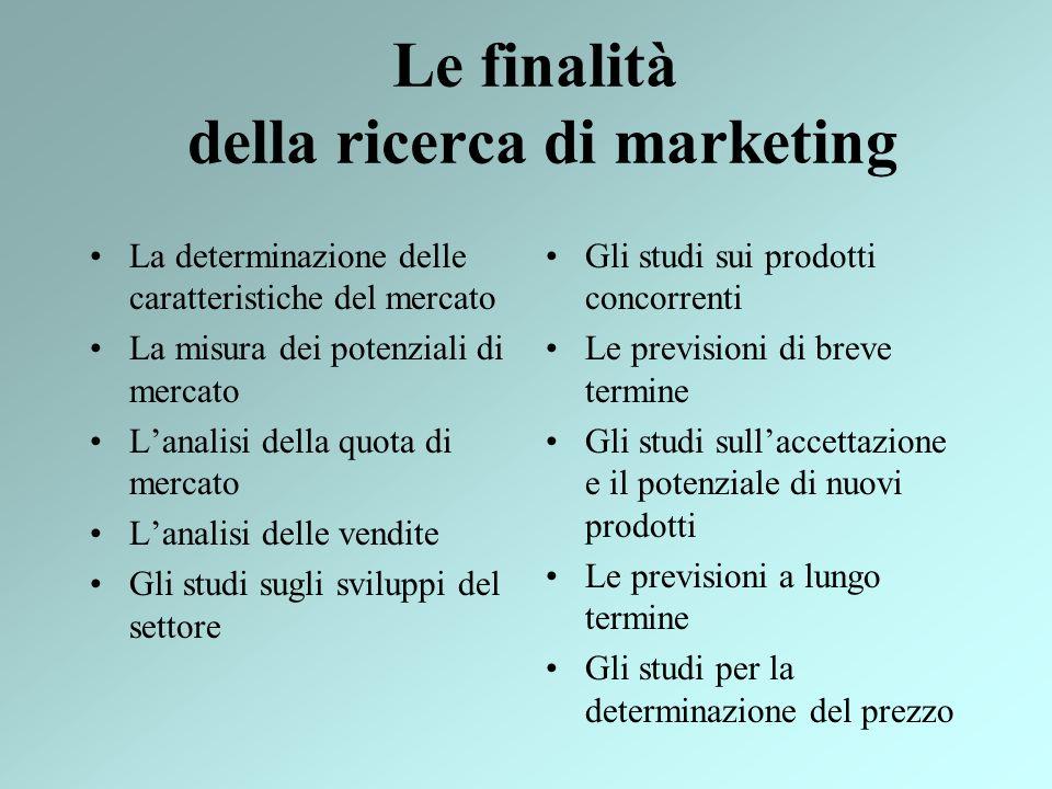 Le finalità della ricerca di marketing