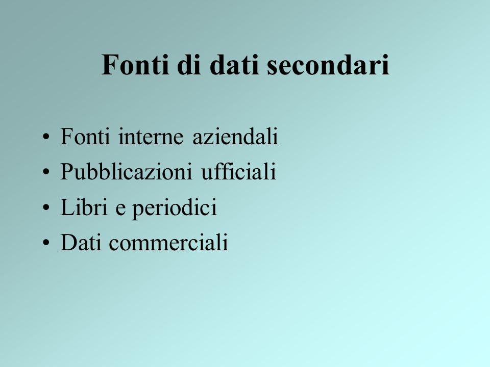 Fonti di dati secondari