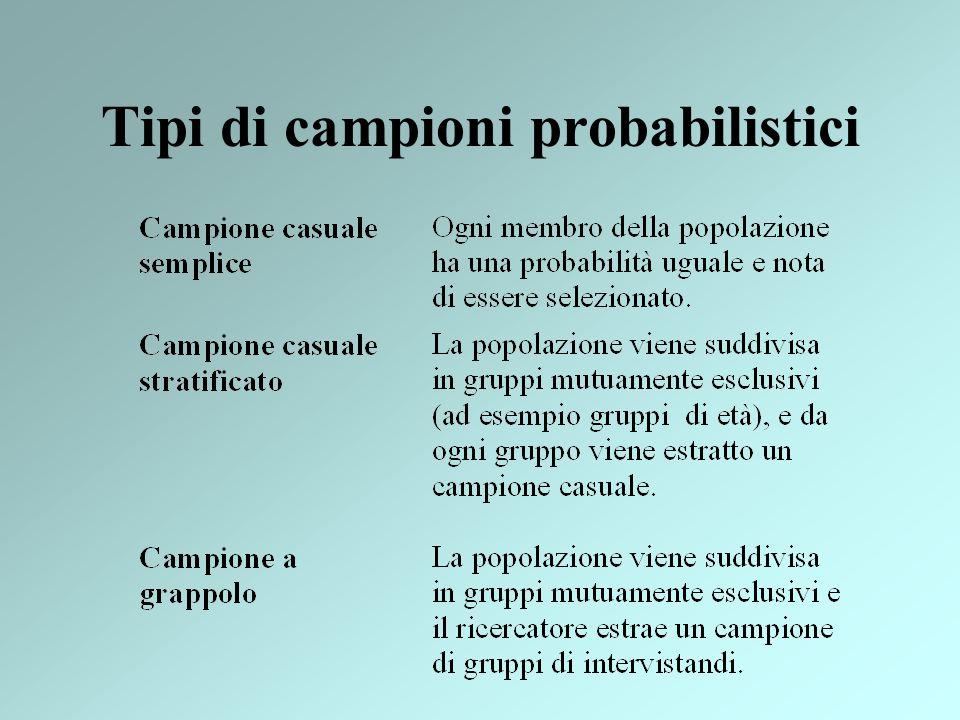 Tipi di campioni probabilistici